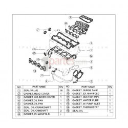 Kit de juntas (sellos, empaques) completo